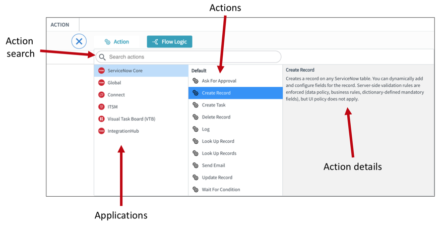 Adding Actions to a Flow | ServiceNow Developers