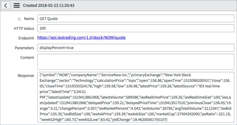 Testing HTTP Methods