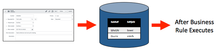 ServiceNOW My Learning experiences: Server Side Scripts
