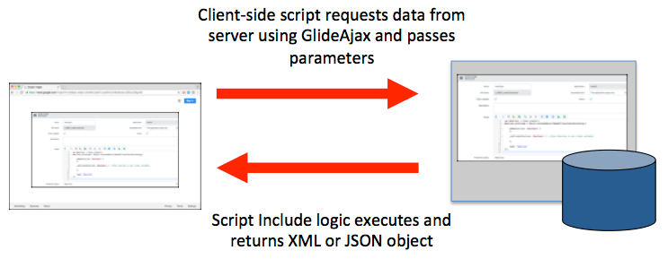 Extending GlideAjax | ServiceNow Developers