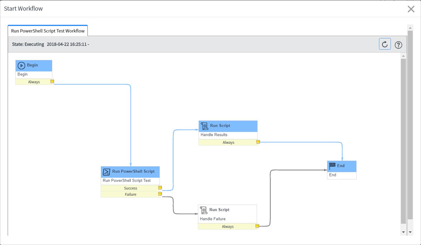 Create Custom PowerShell Script Activity | ServiceNow Developers